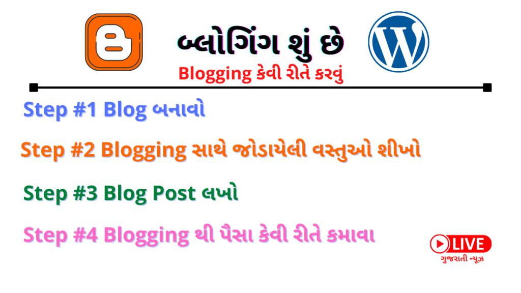 Blogging Shu Che,Blogging કેવી રીતે કરવું, What Is Blog In Gujarati.
