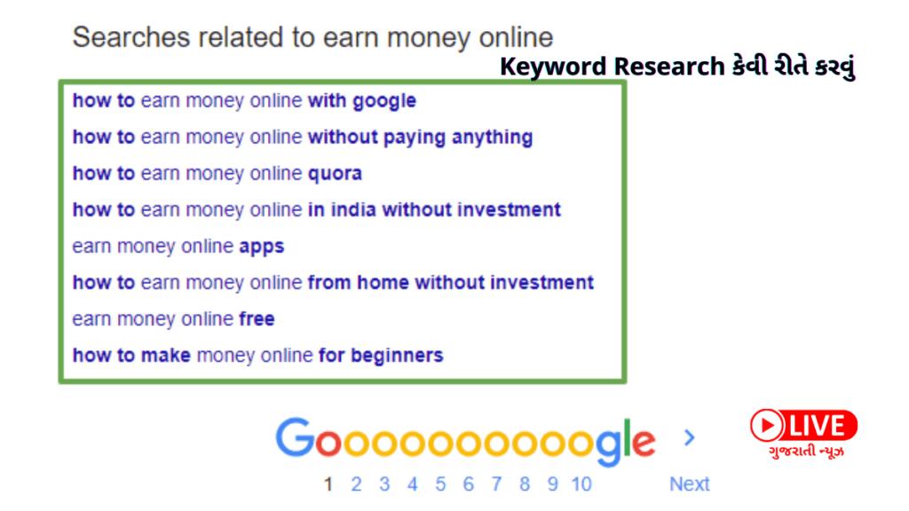 Keywords Research કેવી રીતે કરાય, કીવર્ડ રિસર્ચ શું છે,  Keyword Research કેમ જરૂરી છે,  Keywords Research In Gujarati